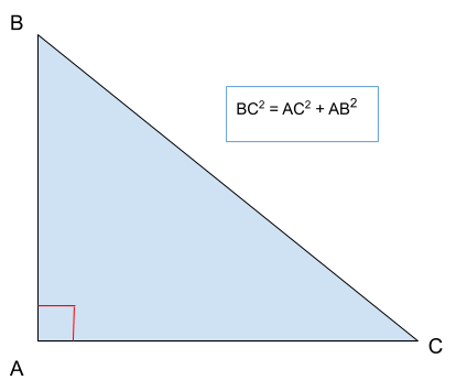 théorème pythagore triangle rectangle