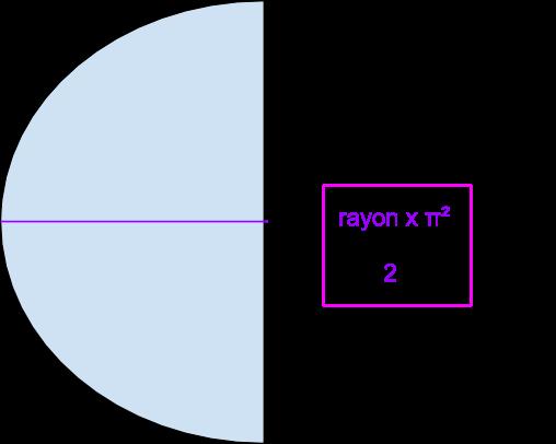 aire demi-cercle