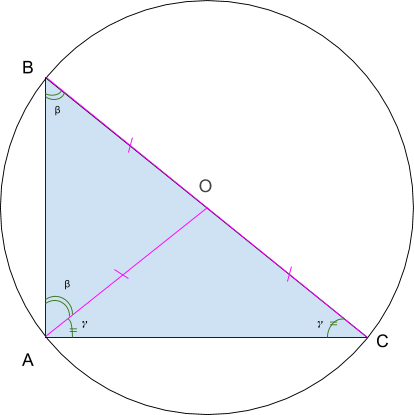 Cercle circonscrit d'un triangle rectangle