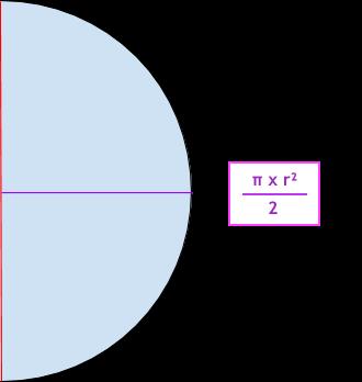 Formule aire du demi-cercle